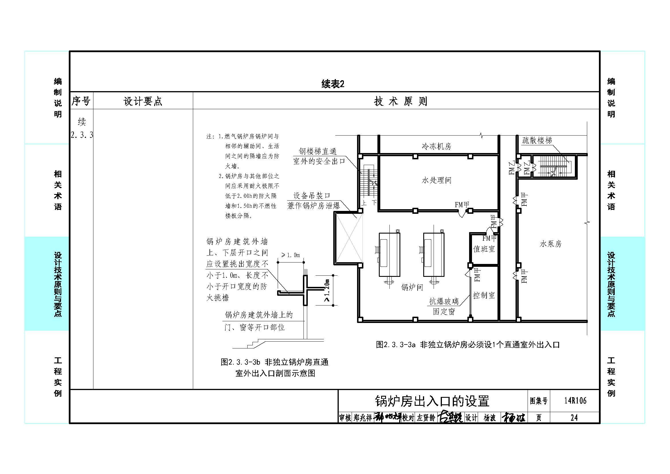 热博竞猜app|官网热博rb88体育nba推荐房设计规范